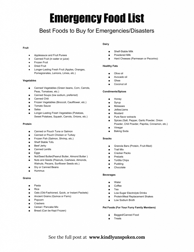 Check out this Emergency Food List with what foods to buy during the Coronavirus (COVID-19) outbreak. This printable shopping list has non perishable foods and shelf stable foods that will last through a quarantine.